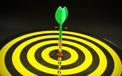 The SMART Theory of Goal Setting
