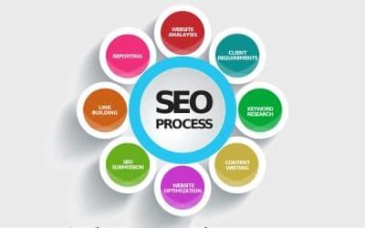 Website vs SEO